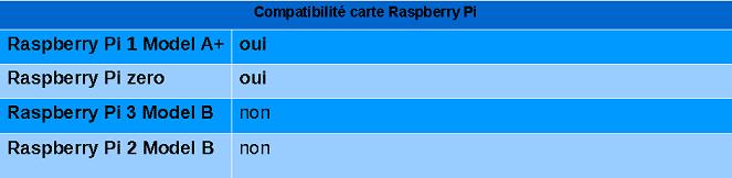 compatibiliter