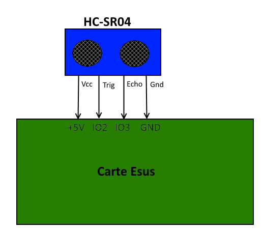 cablage_hc_sr04_v2